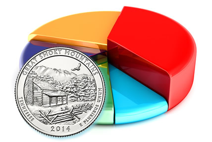 Great Smoky Mountains National Park Quarter on Chart