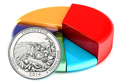 Shenandoah National Park Quarter on Chart